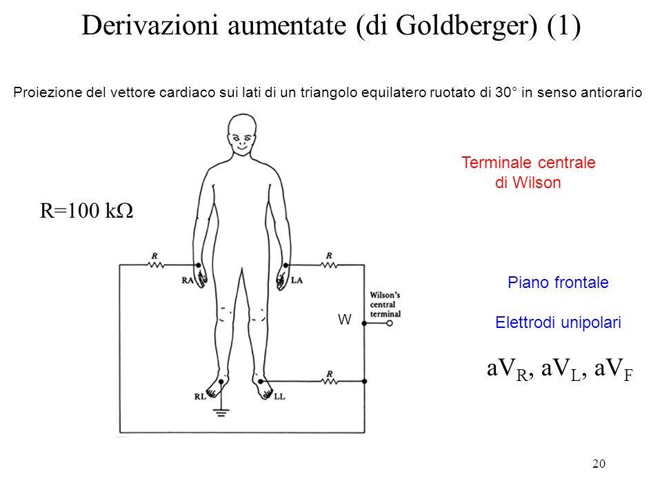 20 Derivazioni aumentate (di Goldberger) (1) W Proiezione del vettore cardiaco sui lati di un triangolo equilatero ruotato di 30° in senso antiorario