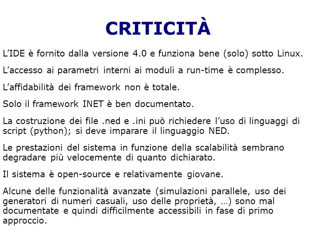CRITICITÀ LIDE è fornito dalla versione 4.0 e funziona bene (solo) sotto Linux.