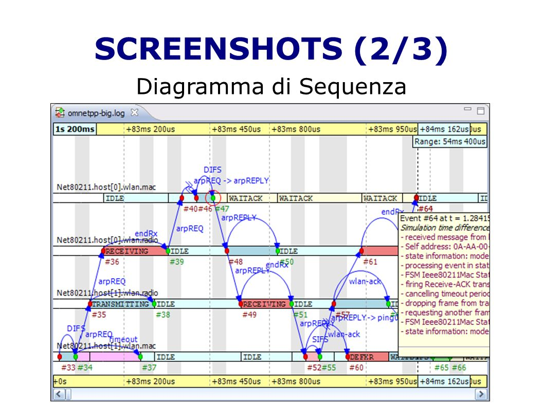 SCREENSHOTS (2/3) Diagramma di Sequenza