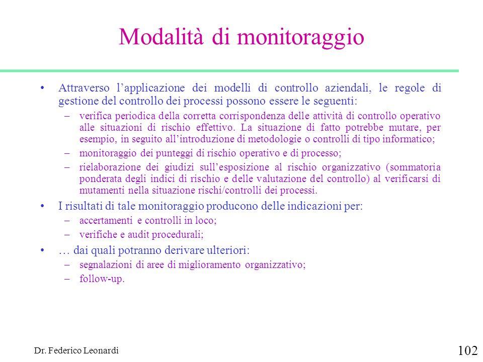 Dr. Federico Leonardi 102 Modalità di monitoraggio Attraverso lapplicazione dei modelli di controllo aziendali, le regole di gestione del controllo de