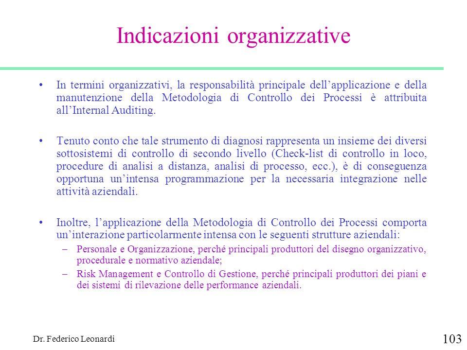 Dr. Federico Leonardi 103 Indicazioni organizzative In termini organizzativi, la responsabilità principale dellapplicazione e della manutenzione della
