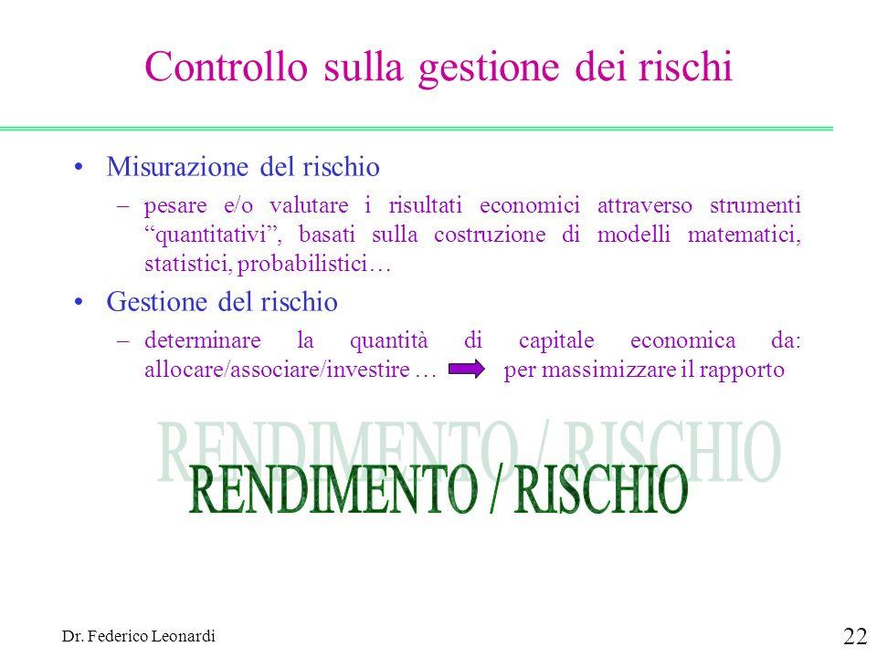 Dr. Federico Leonardi 22 Controllo sulla gestione dei rischi Misurazione del rischio –pesare e/o valutare i risultati economici attraverso strumenti q