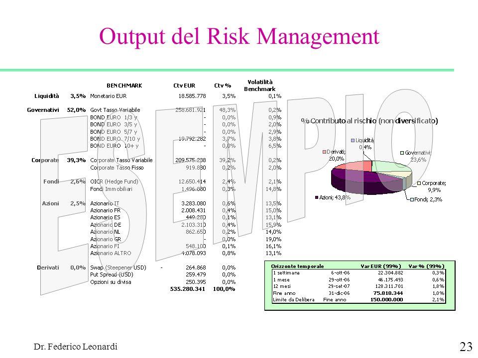 Dr. Federico Leonardi 23 Output del Risk Management