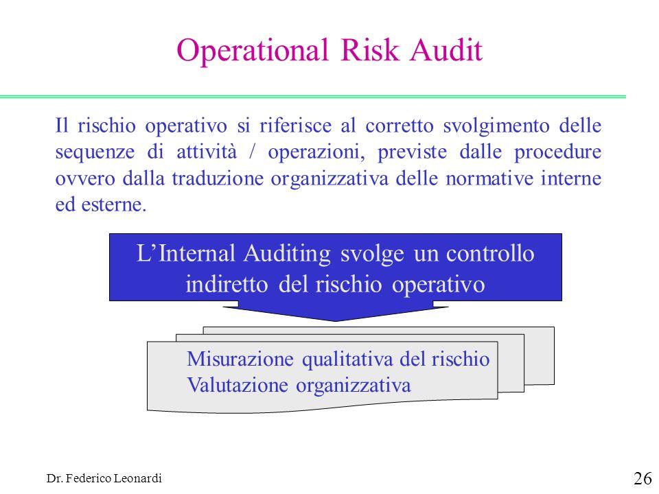 Dr. Federico Leonardi 26 Operational Risk Audit LInternal Auditing svolge un controllo indiretto del rischio operativo Misurazione qualitativa del ris