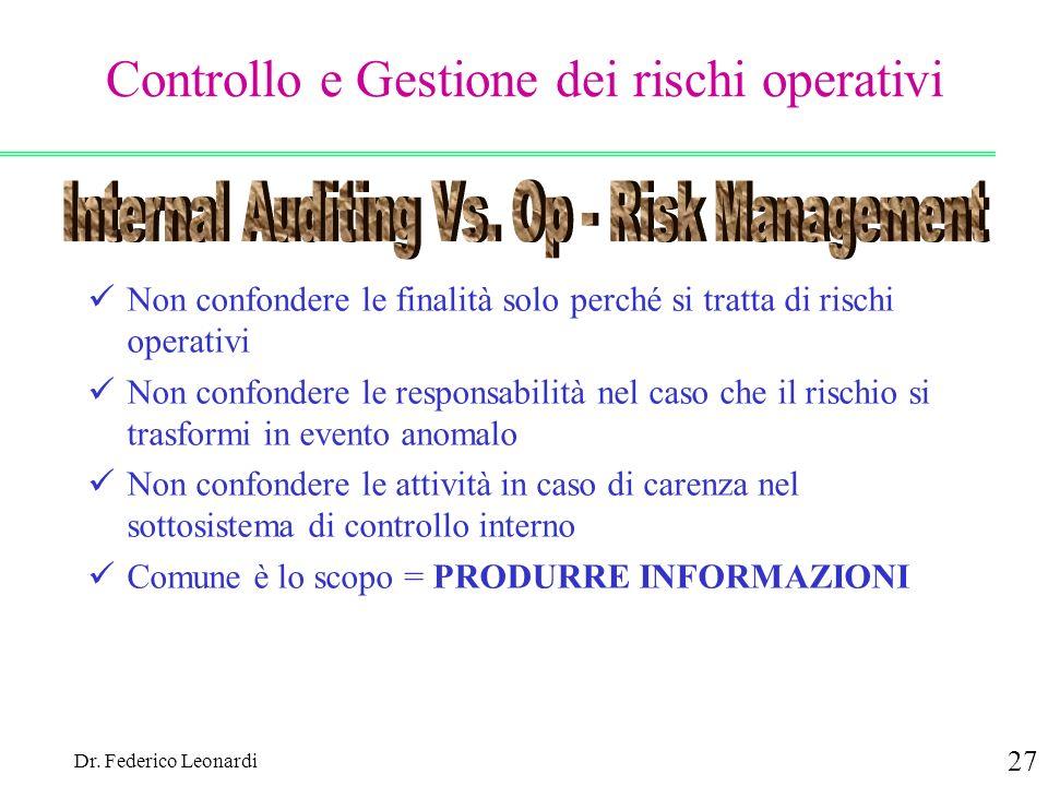 Dr. Federico Leonardi 27 Controllo e Gestione dei rischi operativi Non confondere le finalità solo perché si tratta di rischi operativi Non confondere