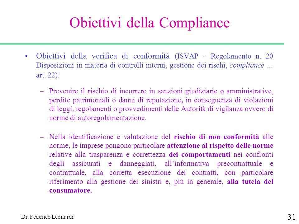 Dr. Federico Leonardi 31 Obiettivi della Compliance Obiettivi della verifica di conformità (ISVAP – Regolamento n. 20 Disposizioni in materia di contr