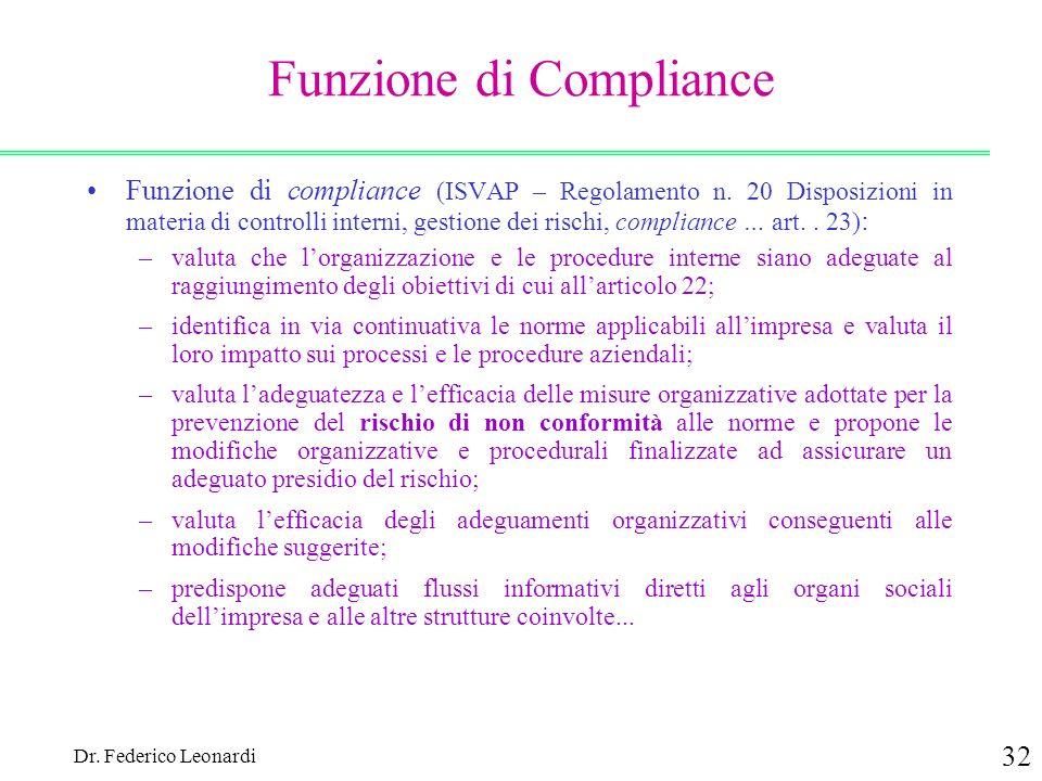 Dr. Federico Leonardi 32 Funzione di Compliance Funzione di compliance (ISVAP – Regolamento n. 20 Disposizioni in materia di controlli interni, gestio