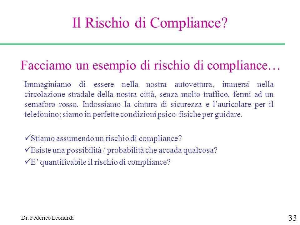 Dr. Federico Leonardi 33 Il Rischio di Compliance? Immaginiamo di essere nella nostra autovettura, immersi nella circolazione stradale della nostra ci