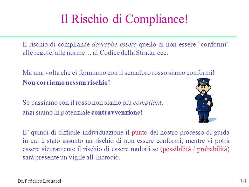 Dr. Federico Leonardi 34 Il rischio di compliance dovrebbe essere quello di non essere conformi alle regole, alle norme… al Codice della Strada, ecc.