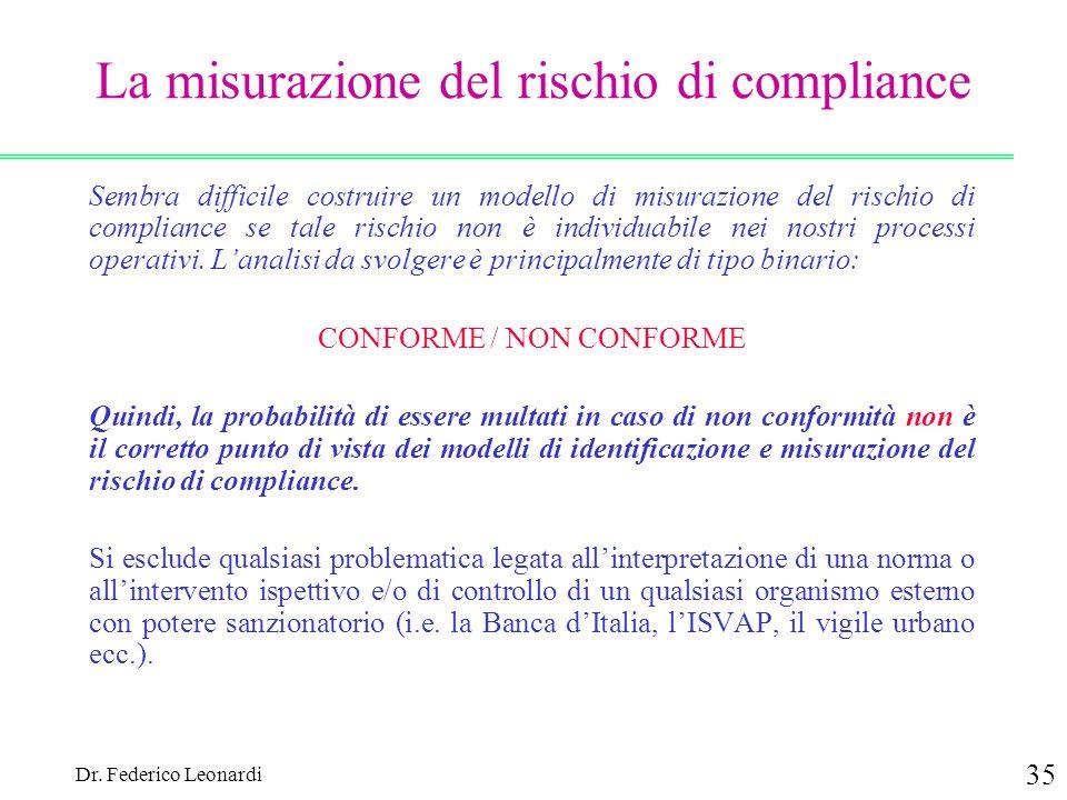 Dr. Federico Leonardi 35 La misurazione del rischio di compliance Sembra difficile costruire un modello di misurazione del rischio di compliance se ta