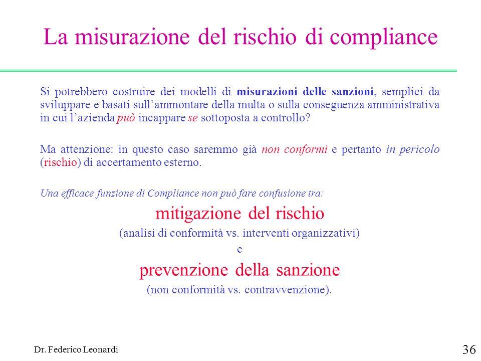 Dr. Federico Leonardi 36 Si potrebbero costruire dei modelli di misurazioni delle sanzioni, semplici da sviluppare e basati sullammontare della multa