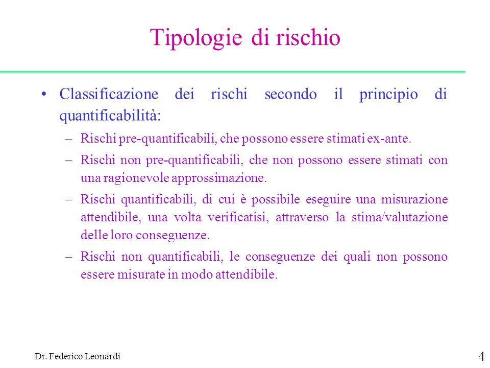 Dr. Federico Leonardi 4 Tipologie di rischio Classificazione dei rischi secondo il principio di quantificabilità: –Rischi pre-quantificabili, che poss