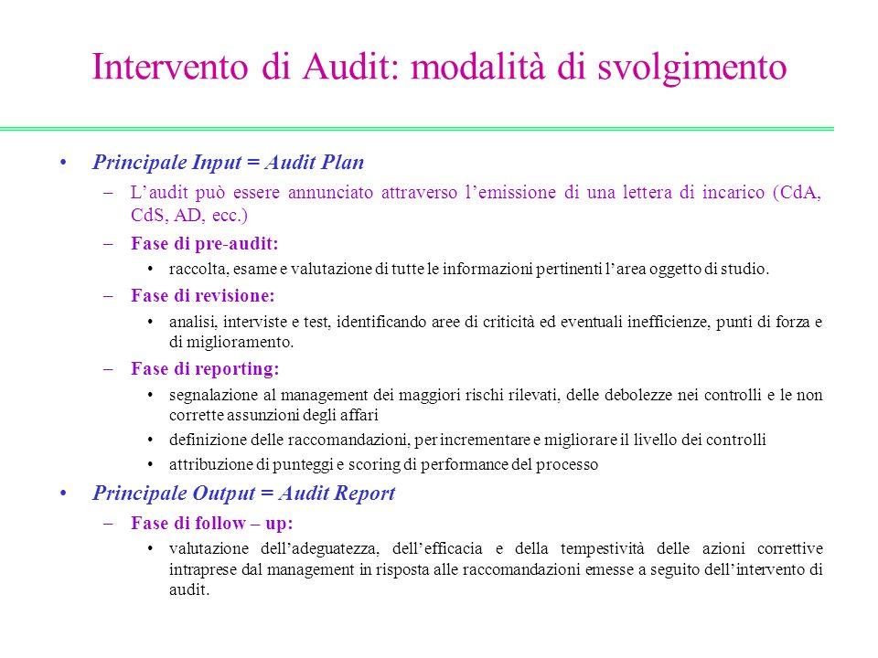 Intervento di Audit: modalità di svolgimento Principale Input = Audit Plan –Laudit può essere annunciato attraverso lemissione di una lettera di incar
