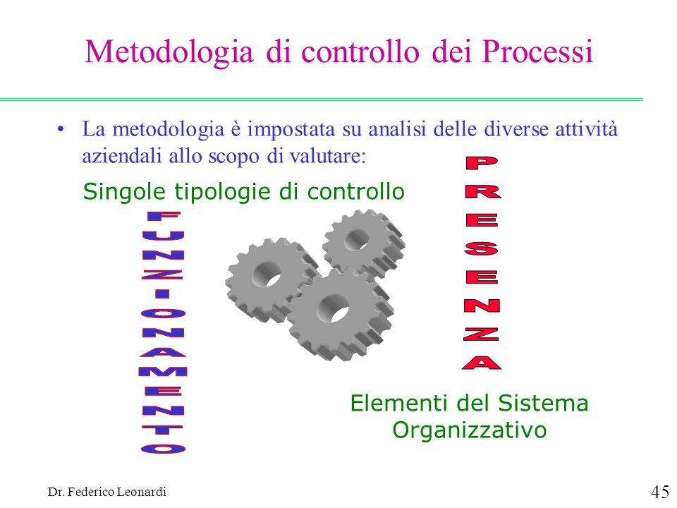Dr. Federico Leonardi 45 Metodologia di controllo dei Processi La metodologia è impostata su analisi delle diverse attività aziendali allo scopo di va