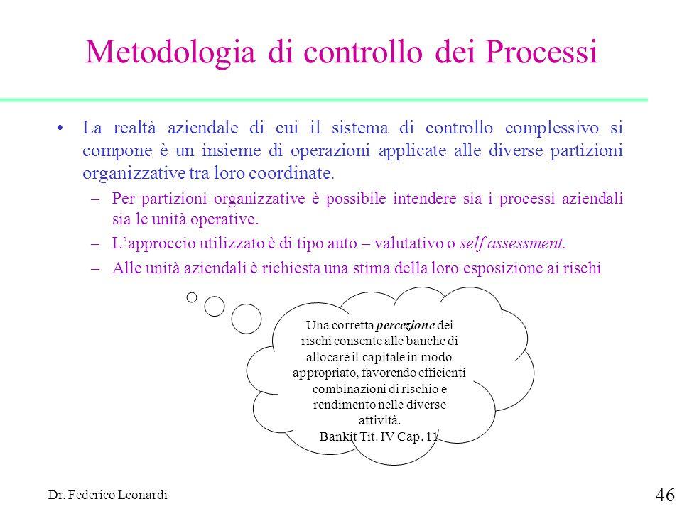Dr. Federico Leonardi 46 Una corretta percezione dei rischi consente alle banche di allocare il capitale in modo appropriato, favorendo efficienti com