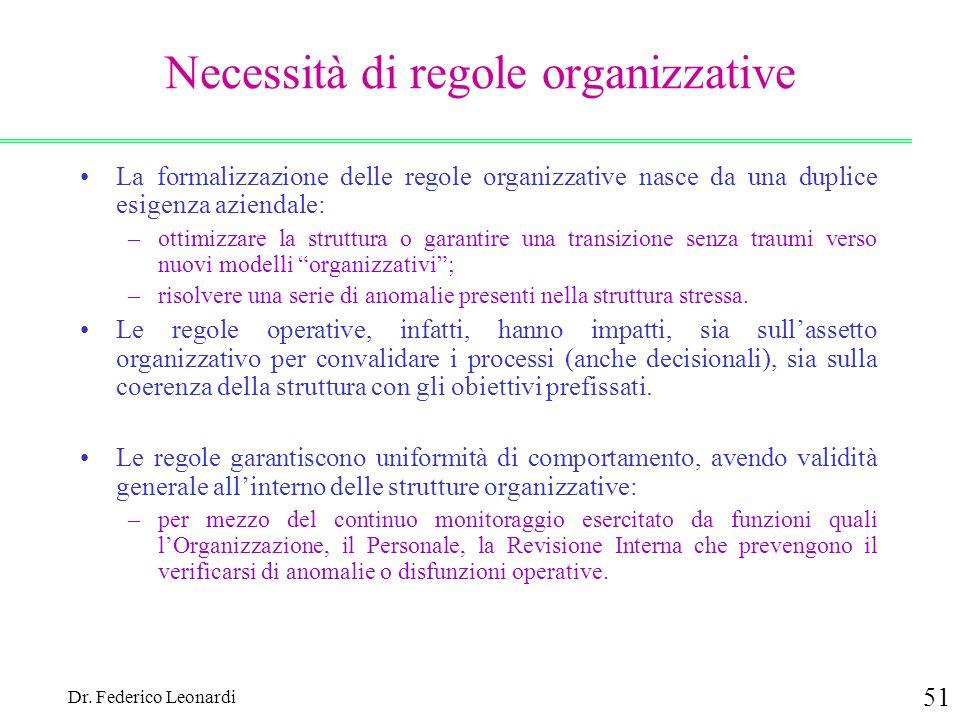 Dr. Federico Leonardi 51 Necessità di regole organizzative La formalizzazione delle regole organizzative nasce da una duplice esigenza aziendale: –ott