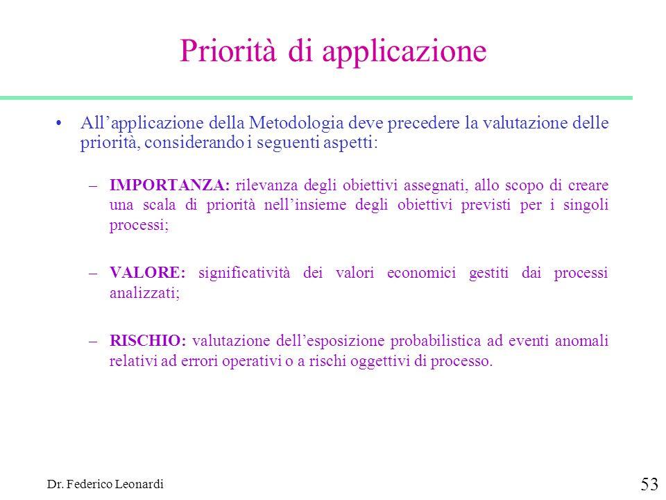 Dr. Federico Leonardi 53 Priorità di applicazione Allapplicazione della Metodologia deve precedere la valutazione delle priorità, considerando i segue