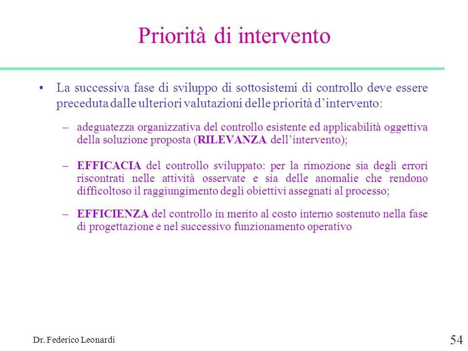 Dr. Federico Leonardi 54 Priorità di intervento La successiva fase di sviluppo di sottosistemi di controllo deve essere preceduta dalle ulteriori valu