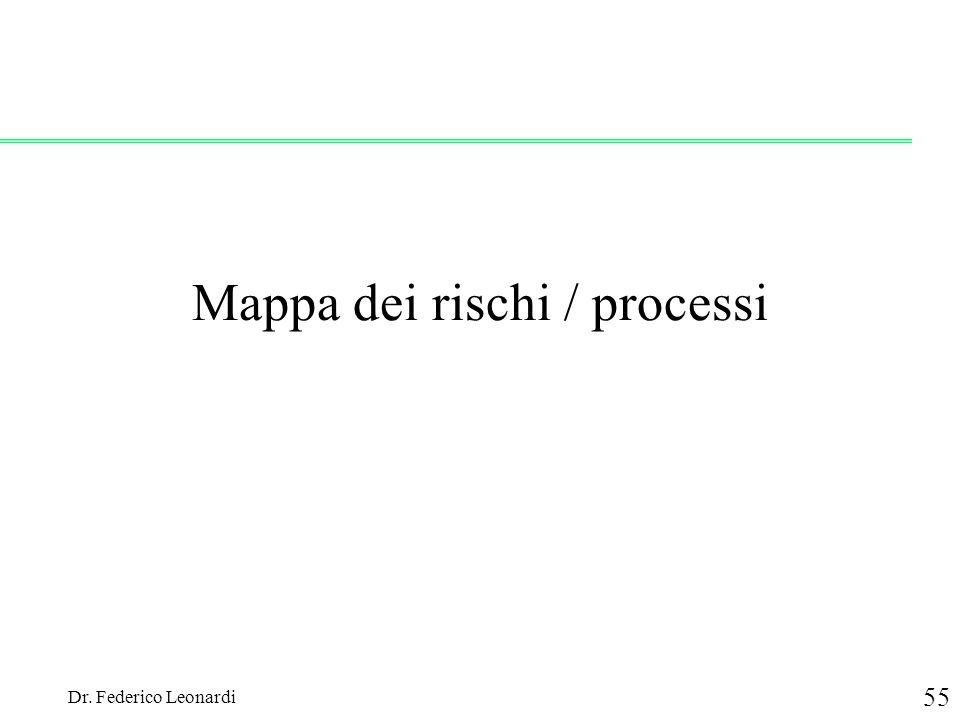 Dr. Federico Leonardi 55 Mappa dei rischi / processi
