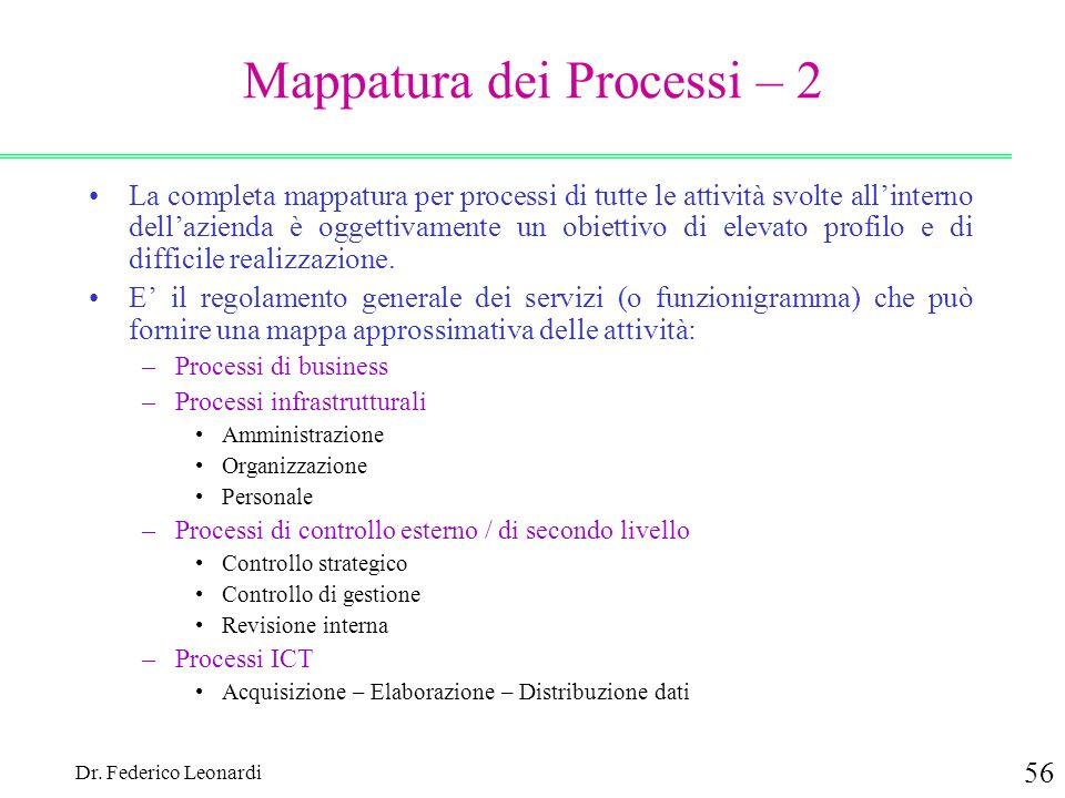 Dr. Federico Leonardi 56 Mappatura dei Processi – 2 La completa mappatura per processi di tutte le attività svolte allinterno dellazienda è oggettivam