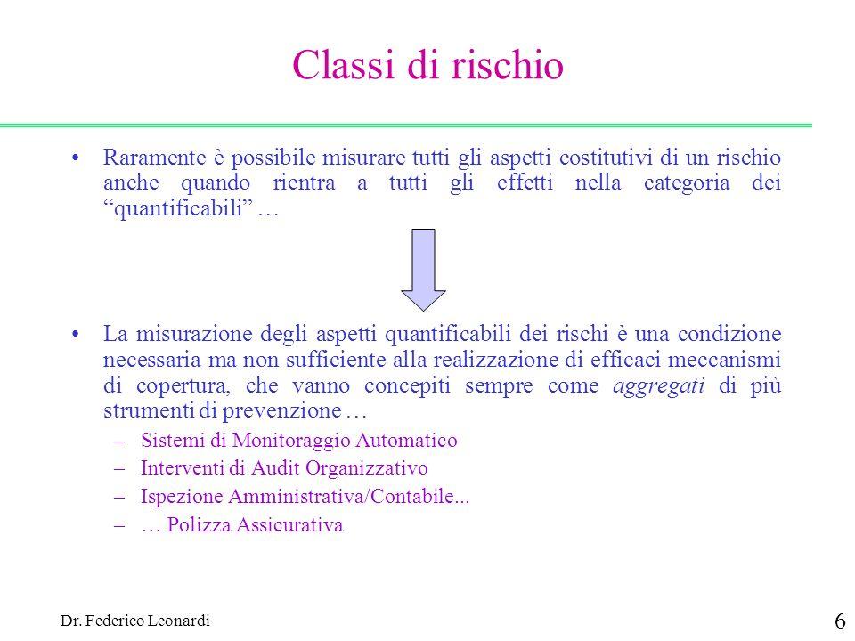 Dr. Federico Leonardi 6 Classi di rischio Raramente è possibile misurare tutti gli aspetti costitutivi di un rischio anche quando rientra a tutti gli