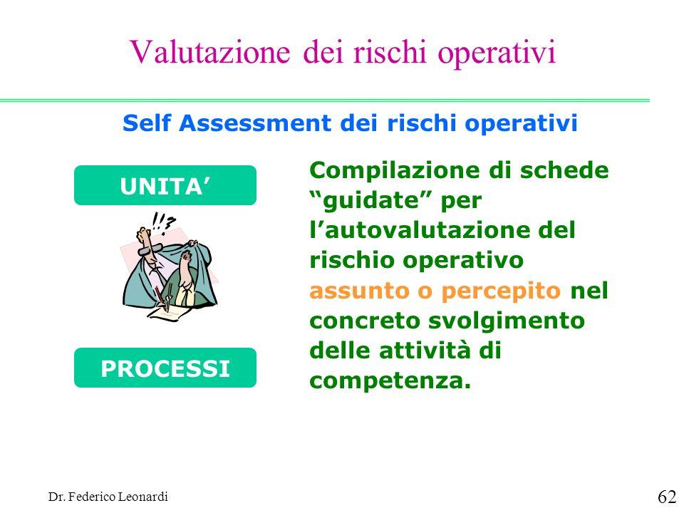 Dr. Federico Leonardi 62 Valutazione dei rischi operativi Self Assessment dei rischi operativi UNITA PROCESSI Compilazione di schede guidate per lauto