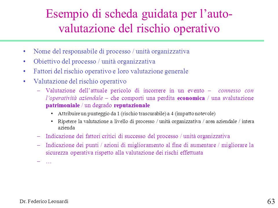 Dr. Federico Leonardi 63 Esempio di scheda guidata per lauto- valutazione del rischio operativo Nome del responsabile di processo / unità organizzativ
