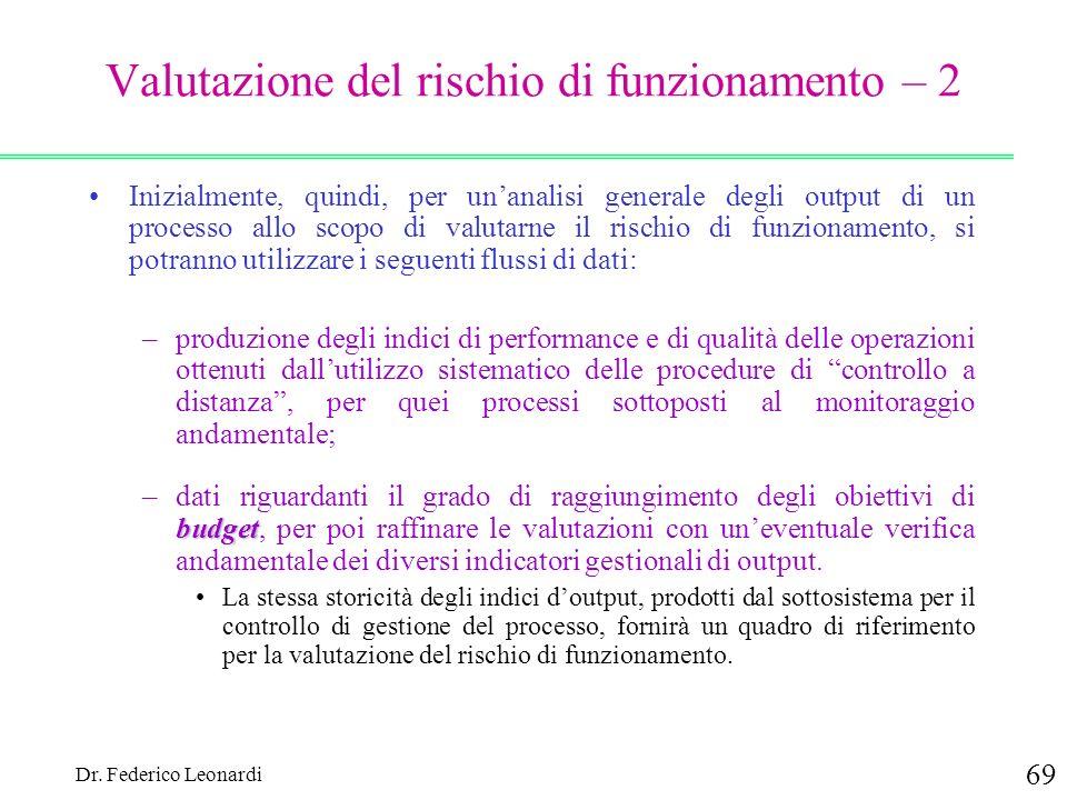 Dr. Federico Leonardi 69 Valutazione del rischio di funzionamento – 2 Inizialmente, quindi, per unanalisi generale degli output di un processo allo sc