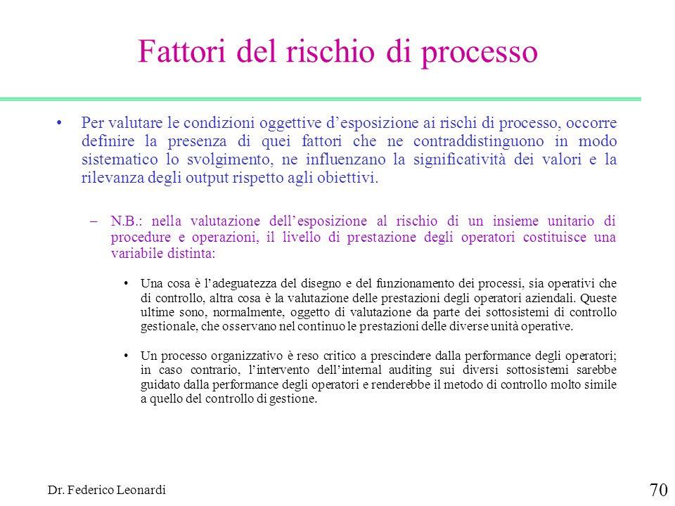 Dr. Federico Leonardi 70 Fattori del rischio di processo Per valutare le condizioni oggettive desposizione ai rischi di processo, occorre definire la