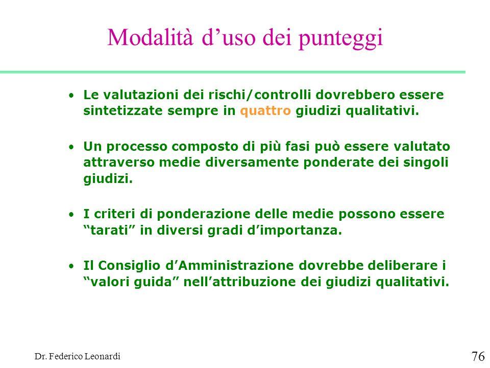 Dr. Federico Leonardi 76 Modalità duso dei punteggi Le valutazioni dei rischi/controlli dovrebbero essere sintetizzate sempre in quattro giudizi quali