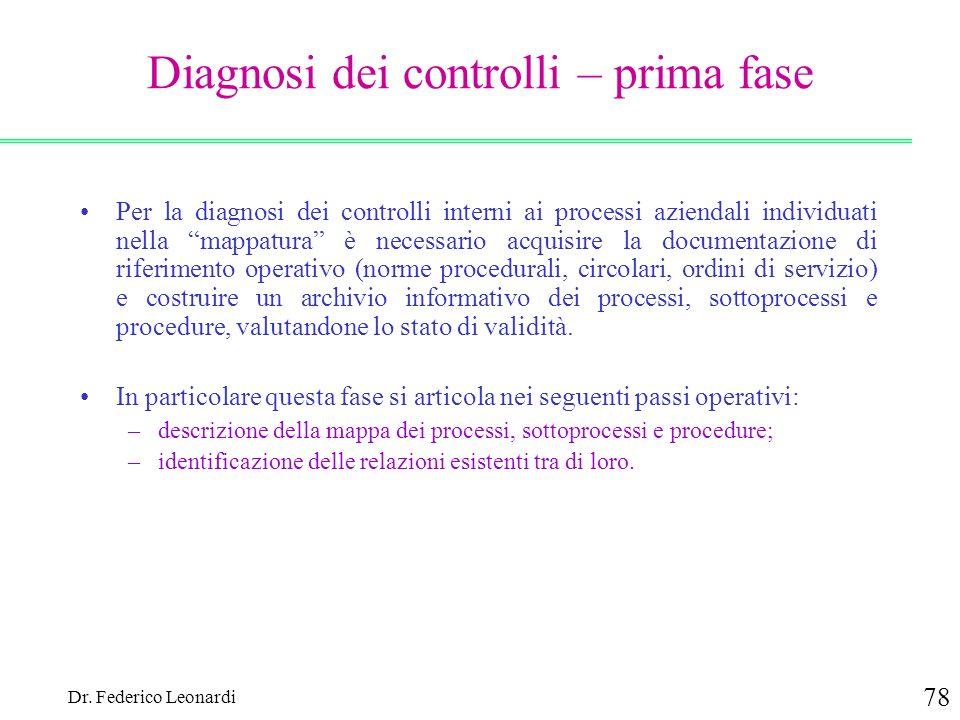 Dr. Federico Leonardi 78 Diagnosi dei controlli – prima fase Per la diagnosi dei controlli interni ai processi aziendali individuati nella mappatura è