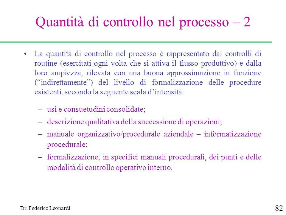 Dr. Federico Leonardi 82 Quantità di controllo nel processo – 2 La quantità di controllo nel processo è rappresentato dai controlli di routine (eserci