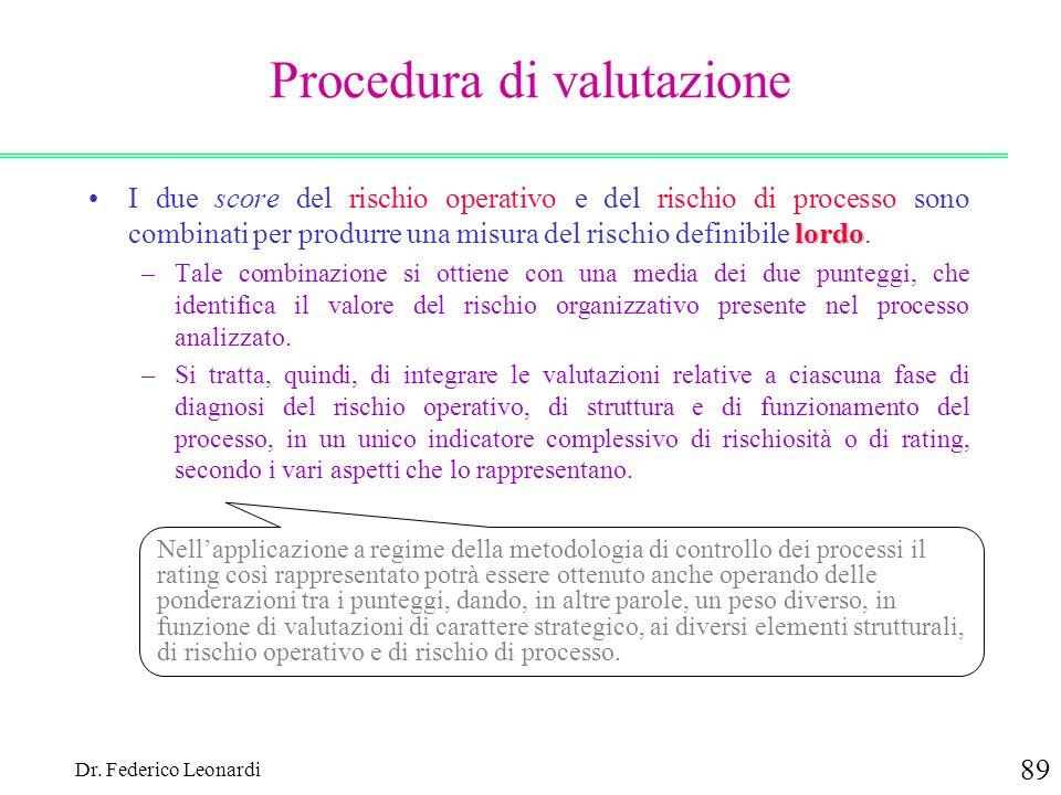 Dr. Federico Leonardi 89 Procedura di valutazione lordoI due score del rischio operativo e del rischio di processo sono combinati per produrre una mis
