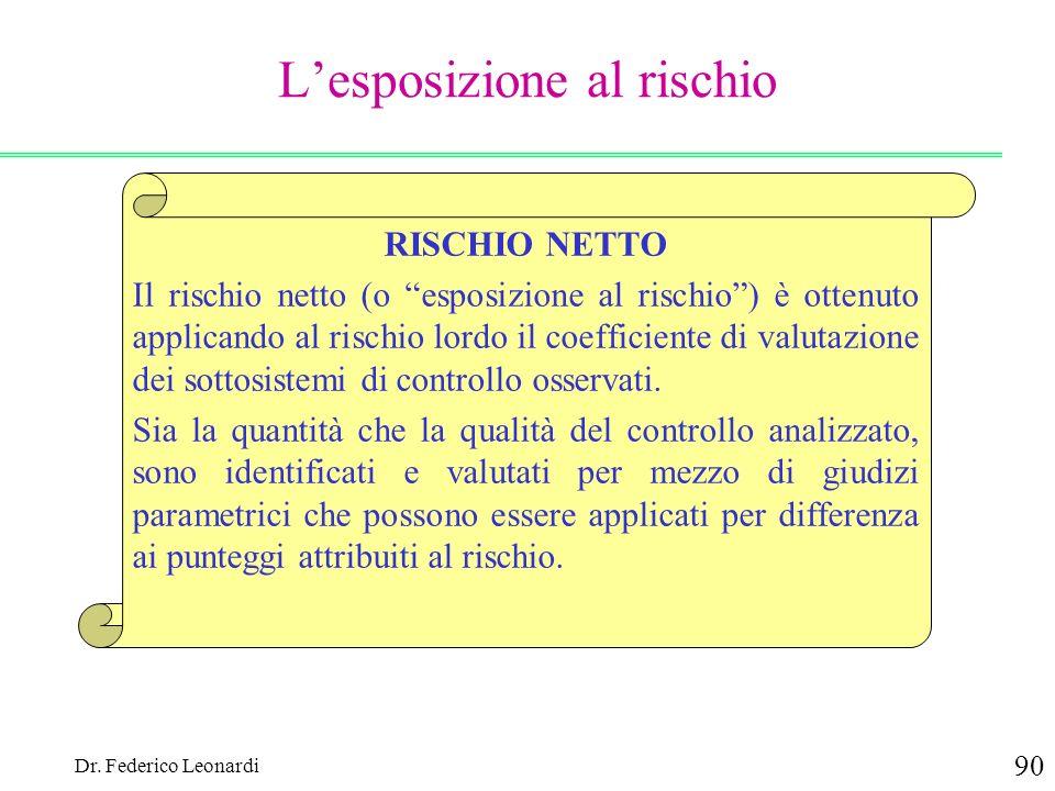 Dr. Federico Leonardi 90 Lesposizione al rischio RISCHIO NETTO Il rischio netto (o esposizione al rischio) è ottenuto applicando al rischio lordo il c