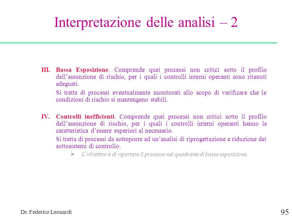 Dr. Federico Leonardi 95 Interpretazione delle analisi – 2 III.Bassa Esposizione. Comprende quei processi non critici sotto il profilo dellassunzione