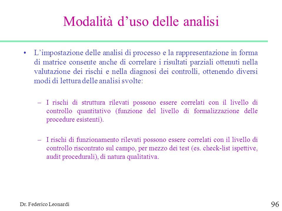 Dr. Federico Leonardi 96 Modalità duso delle analisi Limpostazione delle analisi di processo e la rappresentazione in forma di matrice consente anche