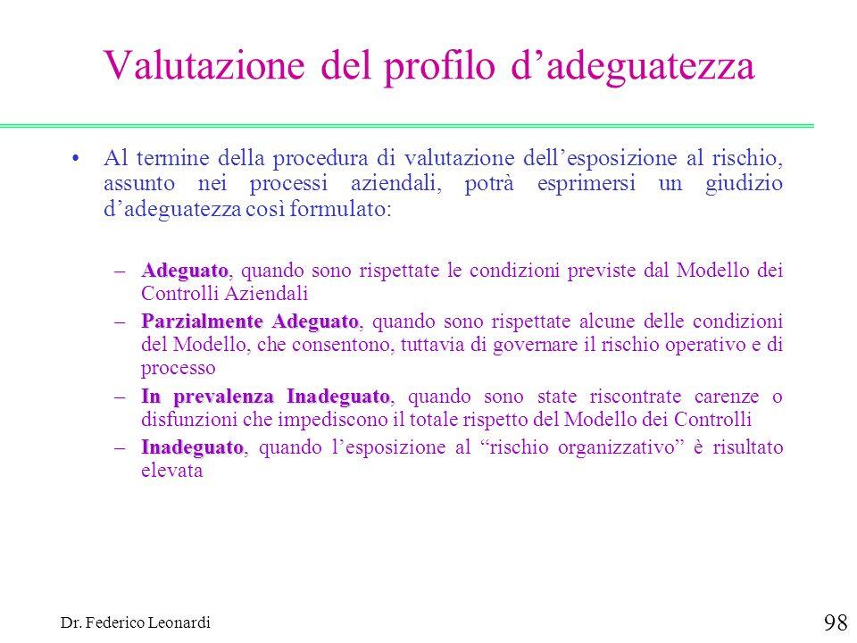 Dr. Federico Leonardi 98 Valutazione del profilo dadeguatezza Al termine della procedura di valutazione dellesposizione al rischio, assunto nei proces