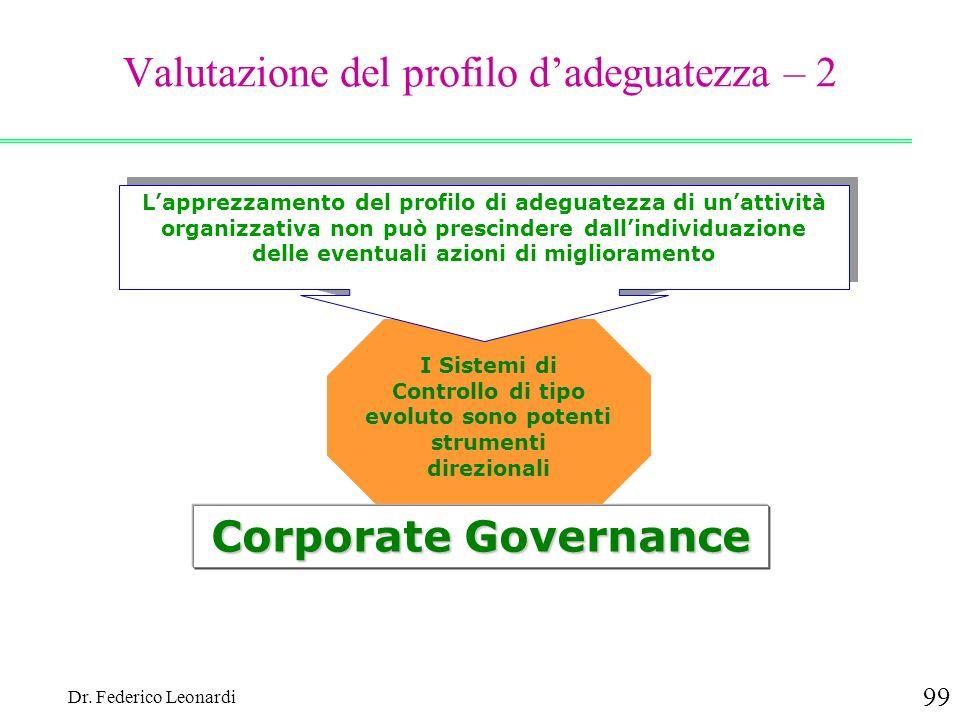Dr. Federico Leonardi 99 Valutazione del profilo dadeguatezza – 2 I Sistemi di Controllo di tipo evoluto sono potenti strumenti direzionali Lapprezzam