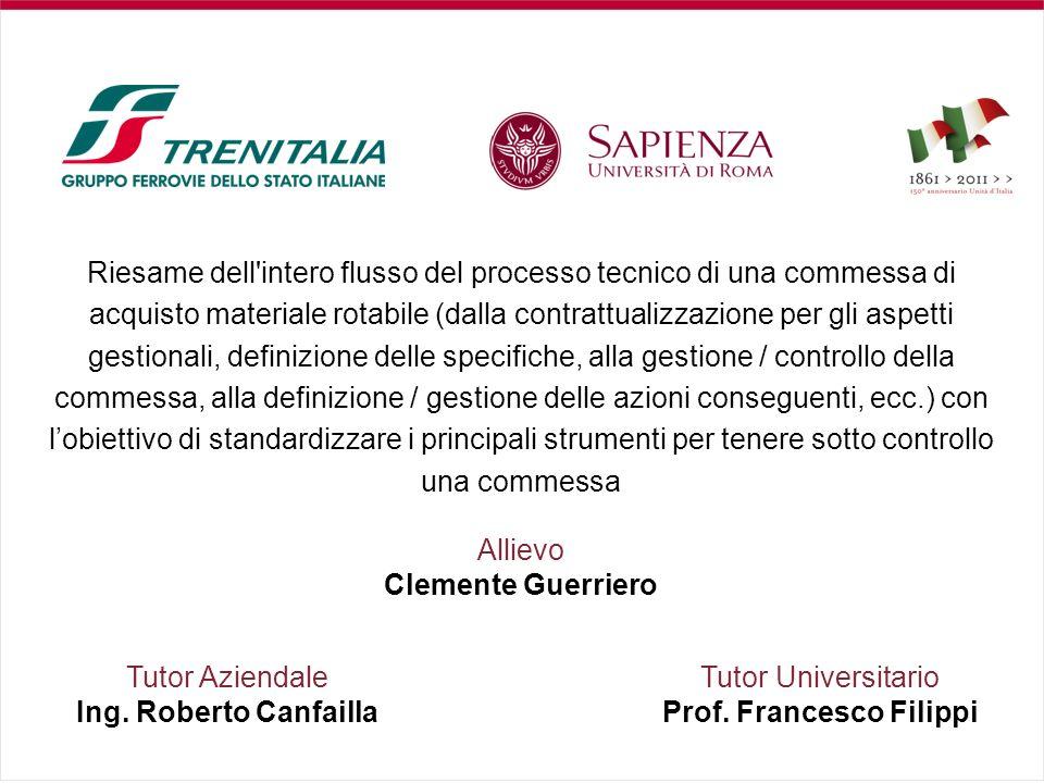 Comprensione del contesto La GESTIONE DI COMMESSA di acquisto di nuovo materiale rotabile in Trenitalia corrisponde alla GESTIONE DI PROGETTO su mercato.