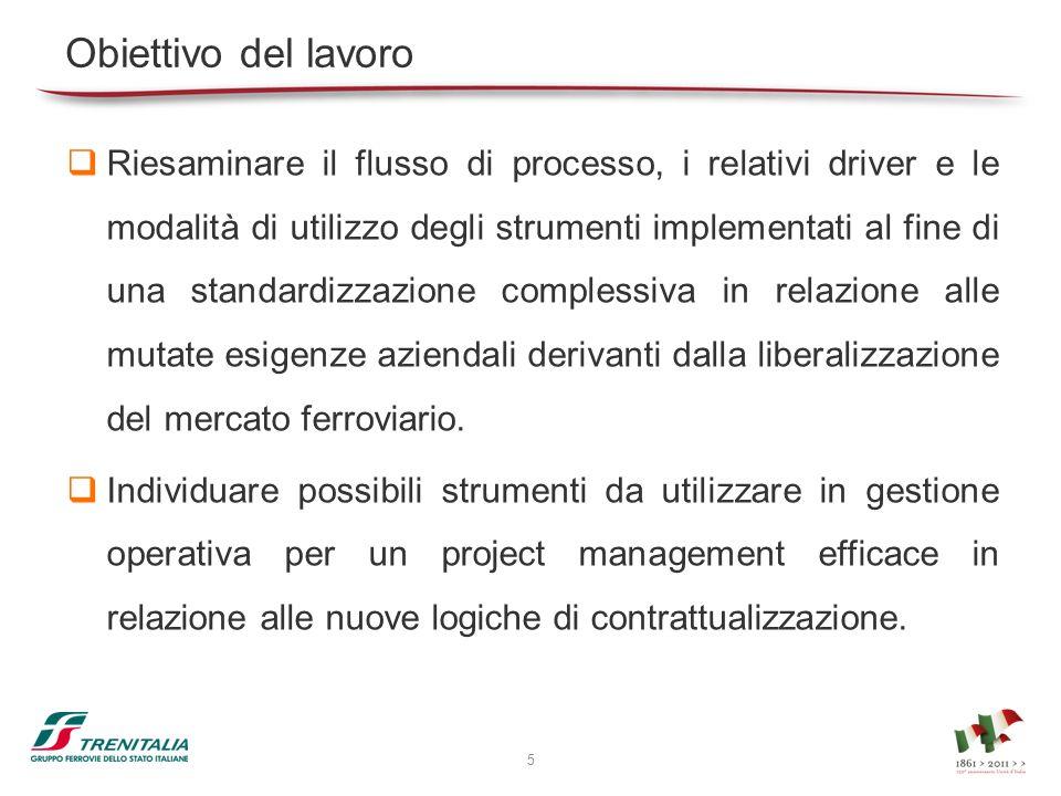 Obiettivo del lavoro Riesaminare il flusso di processo, i relativi driver e le modalità di utilizzo degli strumenti implementati al fine di una standa