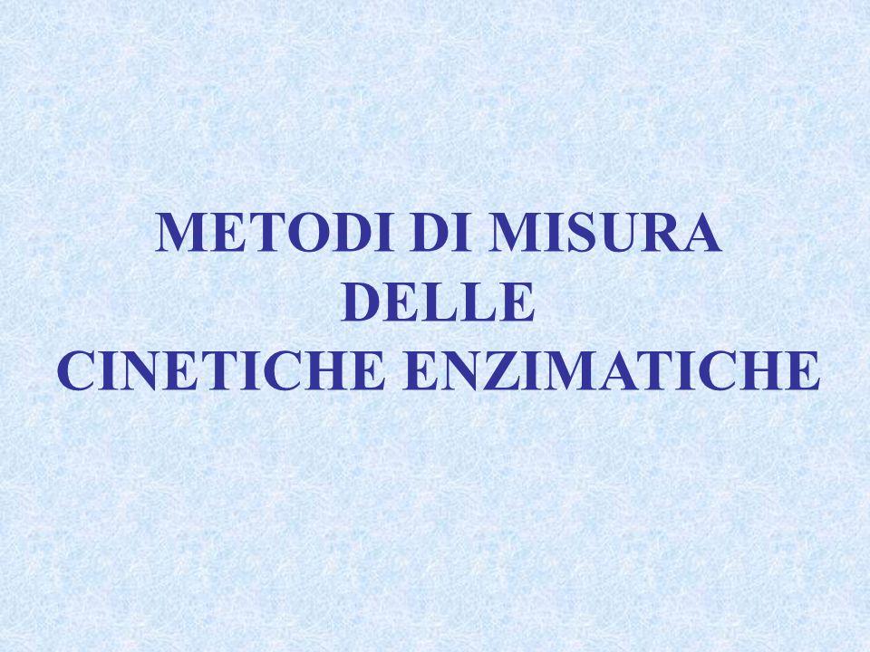 METODI DI MISURA DELLE CINETICHE ENZIMATICHE