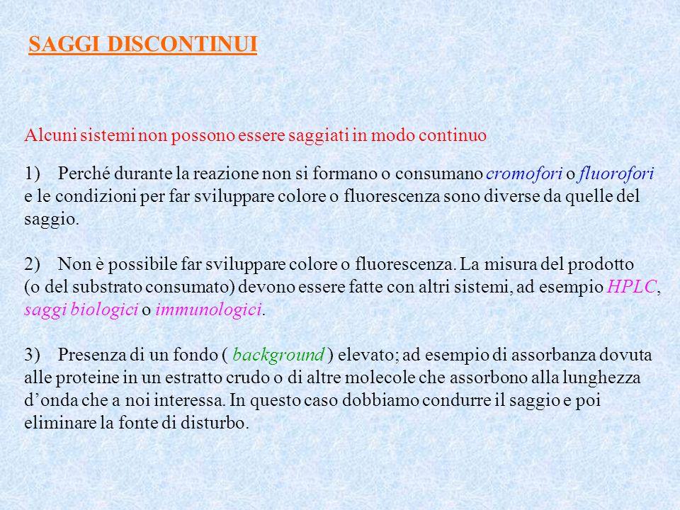 SAGGI DISCONTINUI Alcuni sistemi non possono essere saggiati in modo continuo 1)Perché durante la reazione non si formano o consumano cromofori o fluo