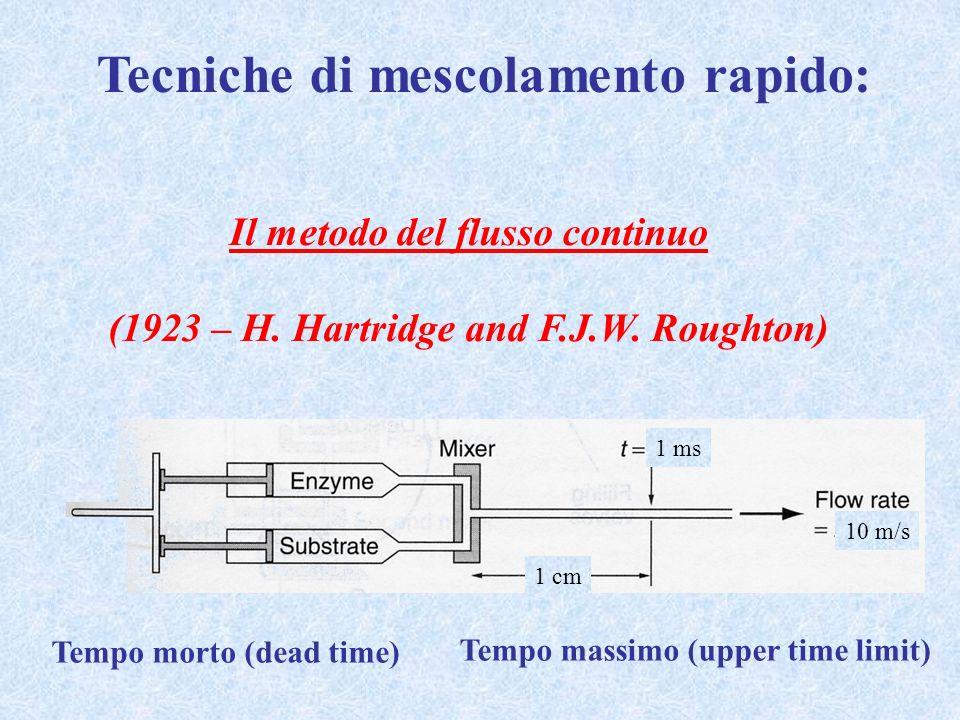 Tecniche di mescolamento rapido: Il metodo del flusso continuo (1923 – H. Hartridge and F.J.W. Roughton) 10 m/s 1 cm 1 ms Tempo morto (dead time) Temp