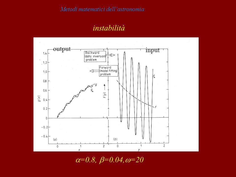 Metodi matematici dellastronomia instabilità =0.8, =0.04, =20 output input instabilità