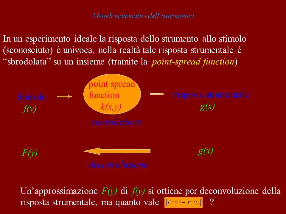 Metodi matematici dellastronomia In un esperimento ideale la risposta dello strumento allo stimolo (sconosciuto) è univoca, nella realtà tale risposta