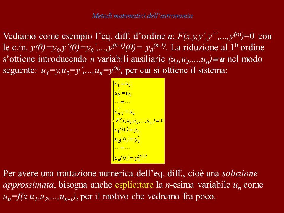 Metodi matematici dellastronomia Vediamo come esempio leq. diff. dordine n: F(x,y,y´,y´´,...,y (n) )=0 con le c.in. y(0)=y 0,y´(0)=y 0 ´,...,y (n-1) (