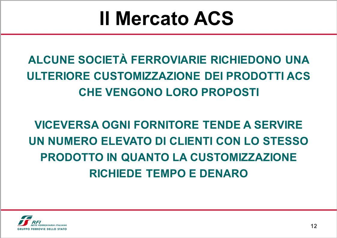 11 Il Mercato ACS IL MERCATO ITALIANO È INSERITO NEL MERCATO EUROPEO IL MERCATO EUROPEO ACS È FORTEMENTE CUSTOMIZZATO OGNI FORNITORE HA UN PROPRIO PRO