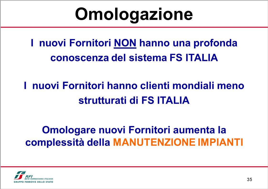 34 Fare entrare nel mercato italiano NUOVI FORNITORI significa NECESSARIAMENTE derogare rispetto al Capitolato Tecnico ACS Se non si concedono deroghe