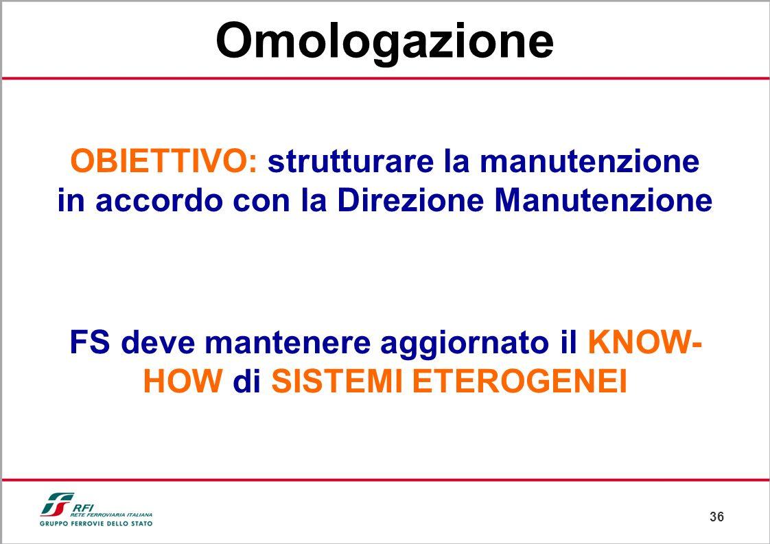 35 I nuovi Fornitori NON hanno una profonda conoscenza del sistema FS ITALIA I nuovi Fornitori hanno clienti mondiali meno strutturati di FS ITALIA Om