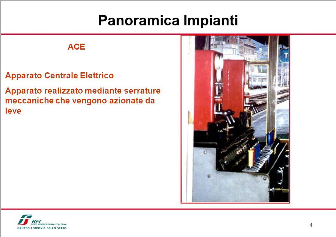 3 Panoramica Impianti In Italia sono presenti molte tipologie di impianti per la gestione e il controllo del traffico ferroviario nelle stazioni. I pi